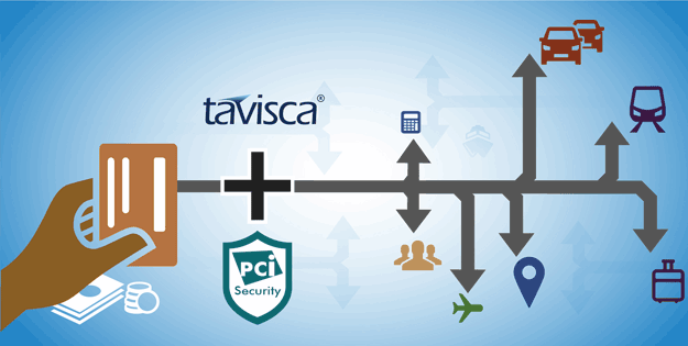 PCI / PA DSS compliant travel technology platform